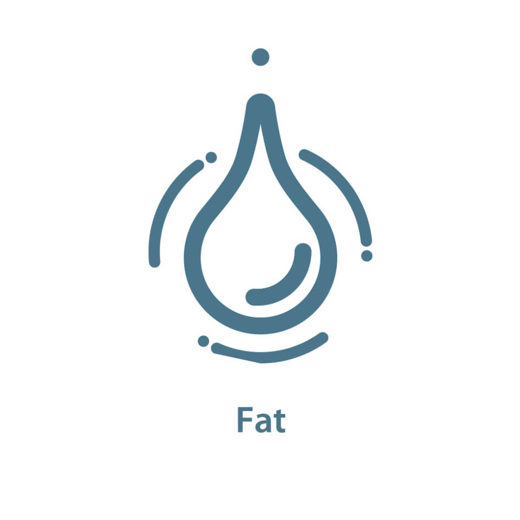 Hemp Fats